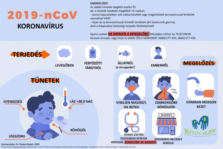 Diagnosztizálták a Semmelweis Egyetemen az első koronavírus okozta sokszervi gyulladást gyermeknél